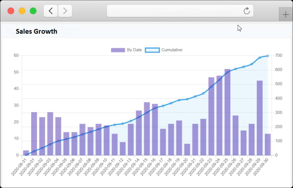 Built-in analytics & dashboard